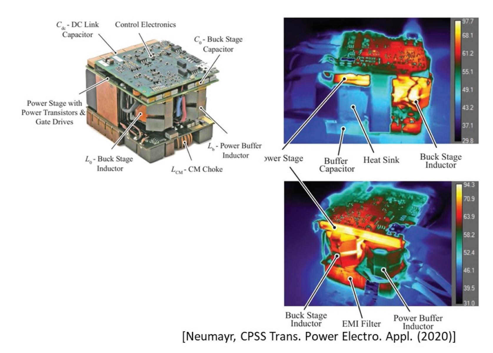 革新的パワーエレクトロニクスのための超低損失磁性材料の創成